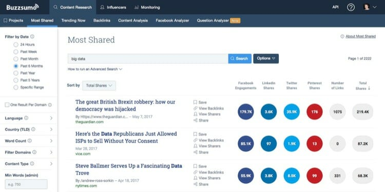 Buzzsumo Most Shared Content For Blog Post Ideas